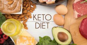 Ketogenic Diet Market